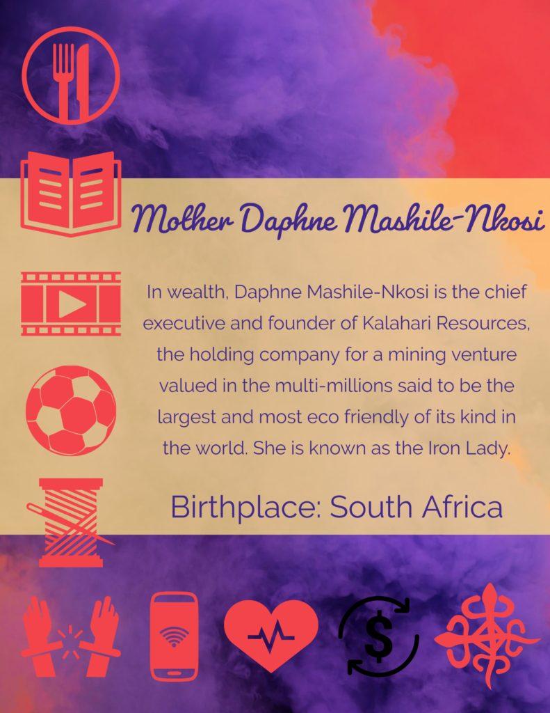 MothersDaphne Mashile-Nkosi